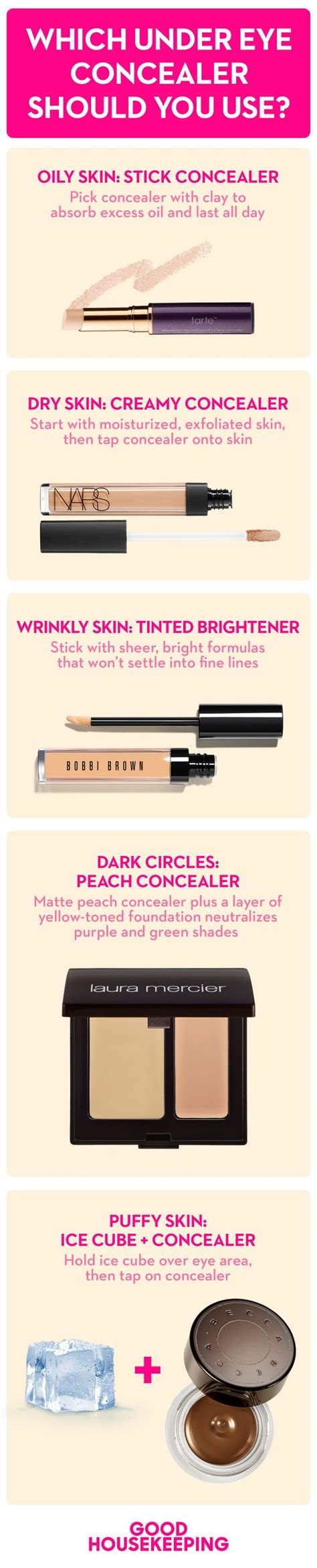 what color should your concealer be which eye concealer should you be using