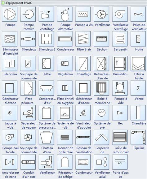 symboles de plan de chauffage ventilation et climatisation