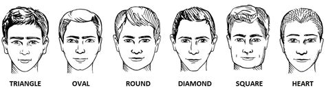 how to get the best haircut for your face shape gentleman s gazette