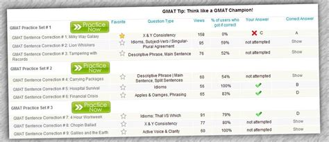 G Mat Test by When To Take The Gmat Why Earlier Is Usually Better