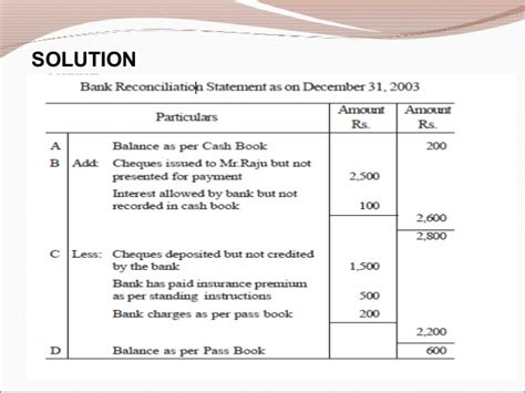 bank reconciliation bank reconciliation statement