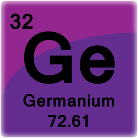 Germanium Periodic Table by Germanium Element Cell Science Notes And Projects