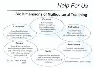 Multiculturalism In Education Essay by Teaching And Learning Reflections Of An Aspiring And Perpetual Learner