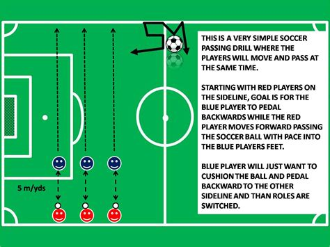 backyard soccer drills backyard soccer drills 28 images triyae soccer
