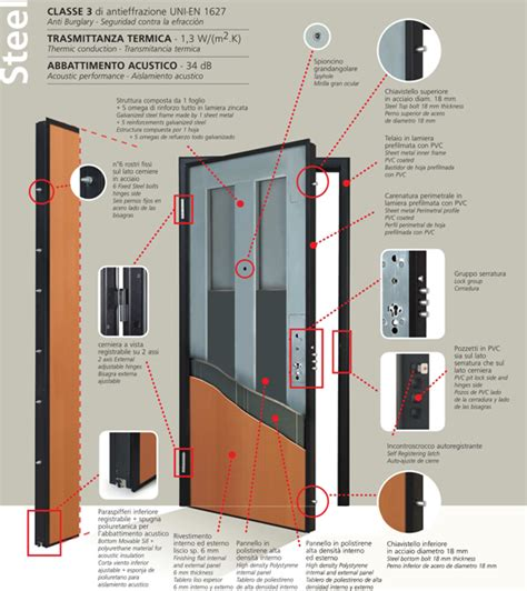 costo porte blindate dierre porta blindata mod steel