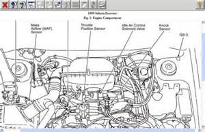 1999 subaru legacy outback fuse box 1999 free engine