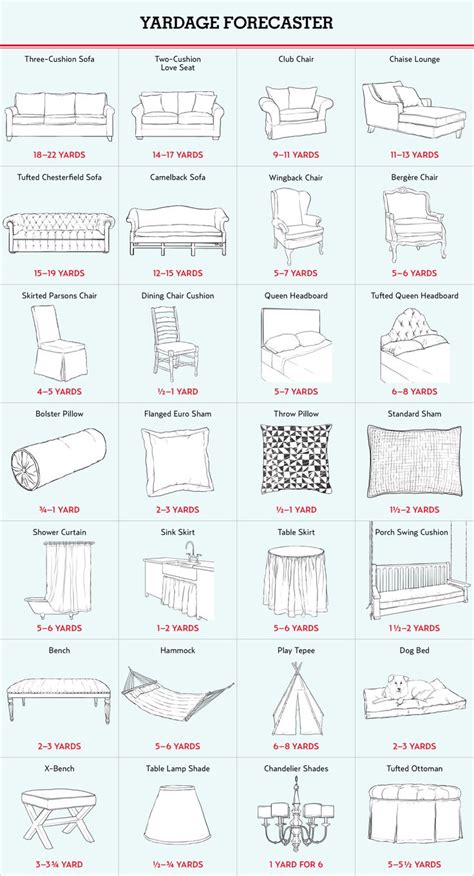 upholstery fabric guide yardage 25 best ideas about upholstery on pinterest diy ottoman