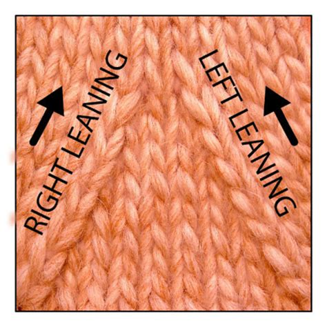 knitting decreases in the techknitting purl decreases p2tog p2tbl ssp