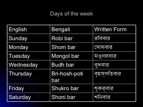 seven days name of week learn bengali