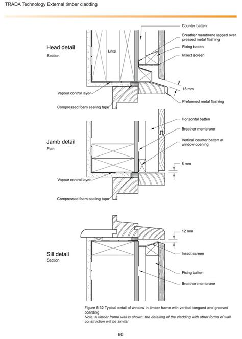 timber frame section detail timber cladding details google search detales