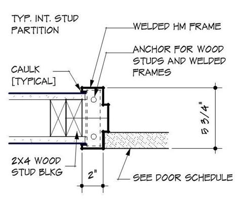 Interior Door Construction Details Purpose Of Drawings Part Three Definitive Drawing Think Architect