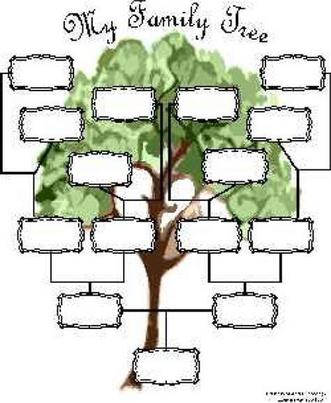 template family tree chart free family tree charts you can now family tree