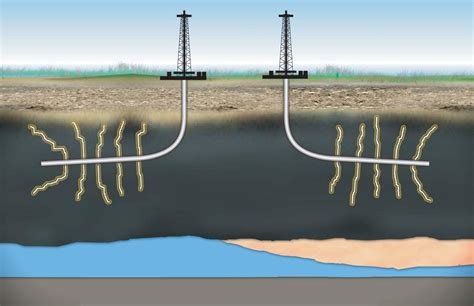 F Racking by Shale Gas Is Not A Fracking Mess Barryonenergy