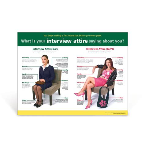 fashion design university interview questions educational classroom poster interview attire poster