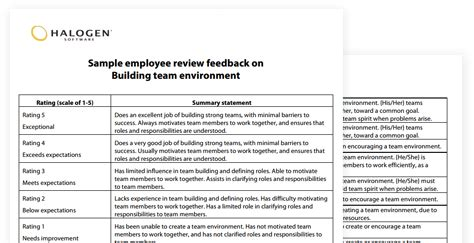 sample performance review comments & appraisal feedback