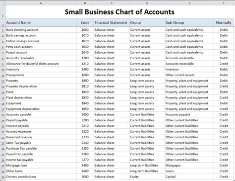 bookkeeping for a small business template chart of accounts for small business template