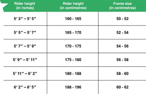 what is the average size of a 2 bedroom apartment road bike size guide follow our sizing chart boost