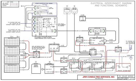 Fleetwood Motorhome Wiring Diagram Electrical Website
