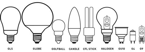 light bulb types our illuminating lighting buying guide habitat uk