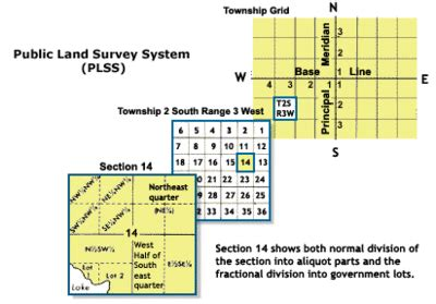 section layout township public land survey system wikipedia