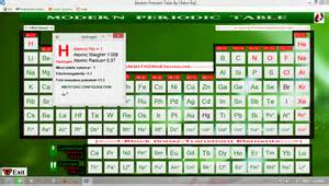 modern periodic table download sourceforge net