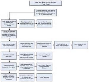 mag drill wiring diagram wiring diagram schematic online