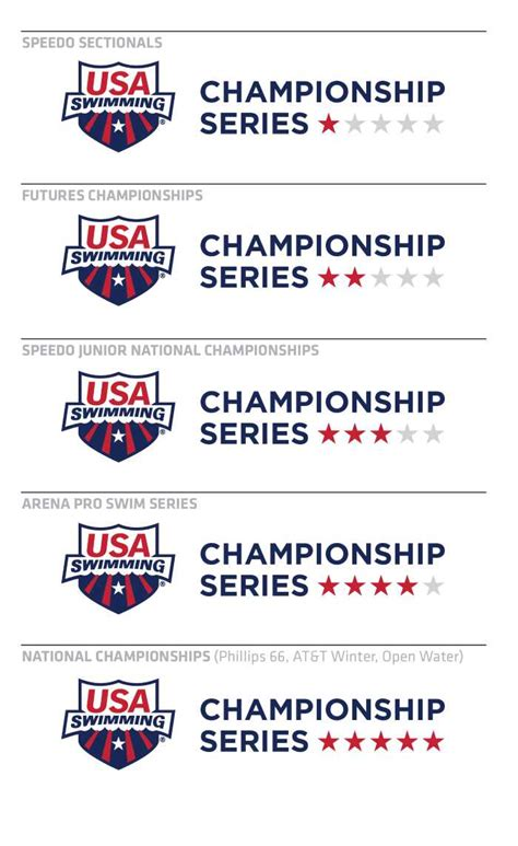 usa swimming sectional cuts usa swimming rebrands chionship logo portfolio