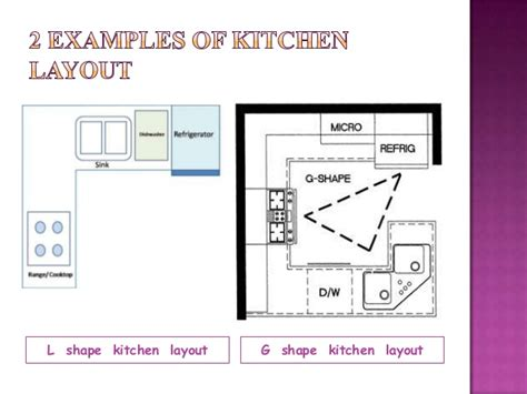 kitchen layout presentation wonderful tle kitchen layouts presentation in types of