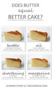 baking blog comparing oil butter and margarine in baking her campus