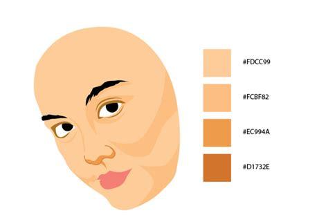 tutorial vektor orang membuat vektor wajah rikdesign