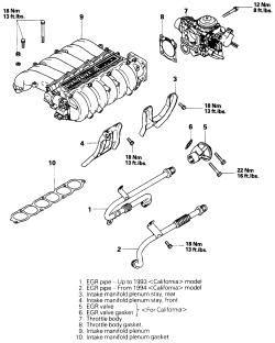 small engine maintenance and repair 1999 mitsubishi diamante instrument cluster repair guides engine mechanical intake manifold autozone com