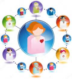 Connected Care Patient Advocates