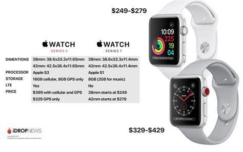 I Series 3 Size 43 Mm apple series 3 vs apple series 1 comparison