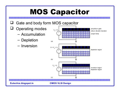 mos capacitor structure introduction to coms vlsi design