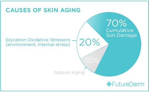 Laptops The New Cause Of Skin Aging by 1000 Images About Skin On Antioxidant Serum