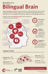 Why Bilinguals Are Smarter Essay by Benefits Of A Bilingual Brain Infographic E Learning Infographics