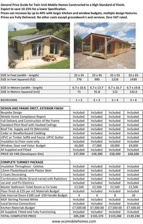 prices eco mobile homes
