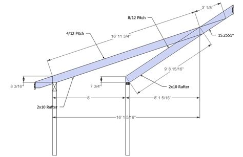 Shed Roof Pitch Angle by Dormer Shed Roof Barrel Roof Cutin Dormer Eyebrow