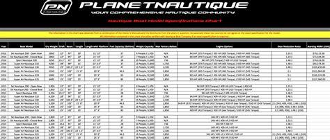 Ski Nautique Wiring Diagram