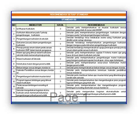 format evaluasi diri sekolah 2016 aplikasi evaluasi diri sekolah eds untuk smp guru netter