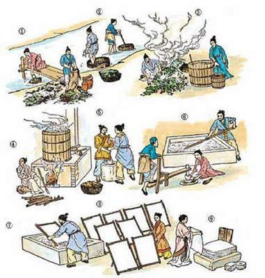 Invention Of Paper - who invented it who invented paper