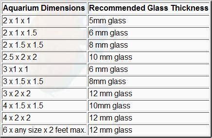 aquarium design glass thickness aquarium silicone review my aquarium opinions