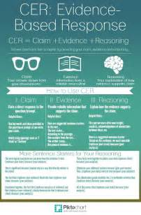 25 best ideas about claim evidence reasoning on pinterest