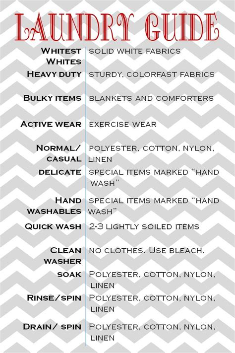 printable laundry directions 42 best images about laundry rooms on pinterest storage
