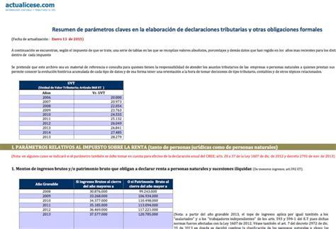 formulario declaracion de renta persona juridica 2015 renta 2015 formatos newhairstylesformen2014 com
