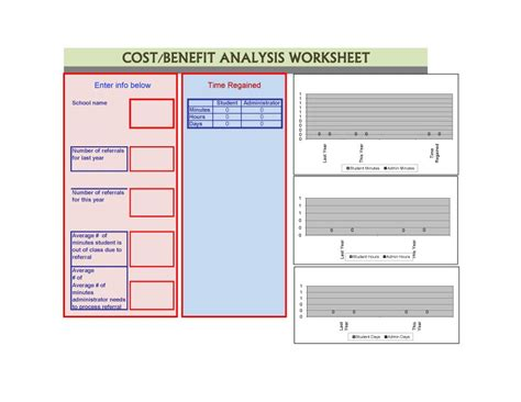 Benefit Cost Analysis Template by 40 Cost Benefit Analysis Templates Exles Template Lab
