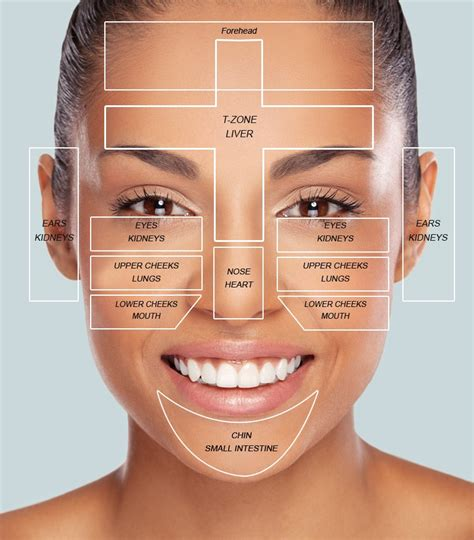 what do you big foreheads mean can you avoid acne at different locations of your face