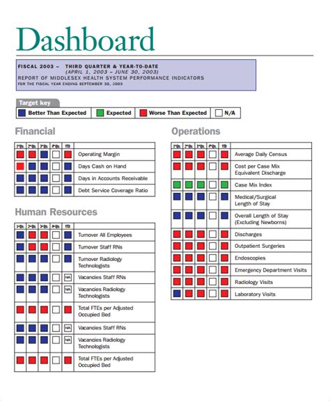 reporting dashboard template sle hr dashboard 7 documents in pdf