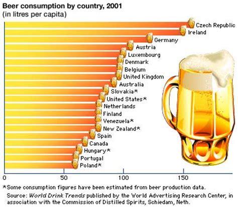 beer | alcoholic beverage | britannica.com