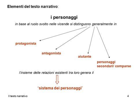 analisi testo come si fa analisi degli elementi testo narrativo ppt